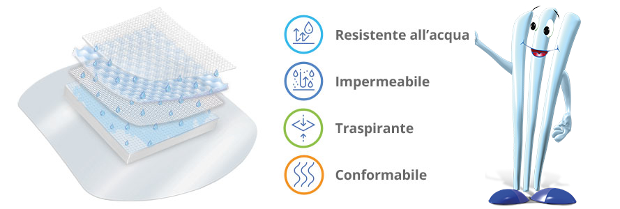 Connettivina-cerotto-hi-tech